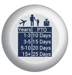 PTO Management